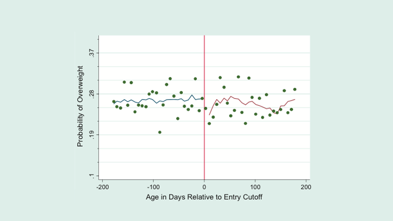 An Example Graph